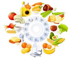 vitamini_abc