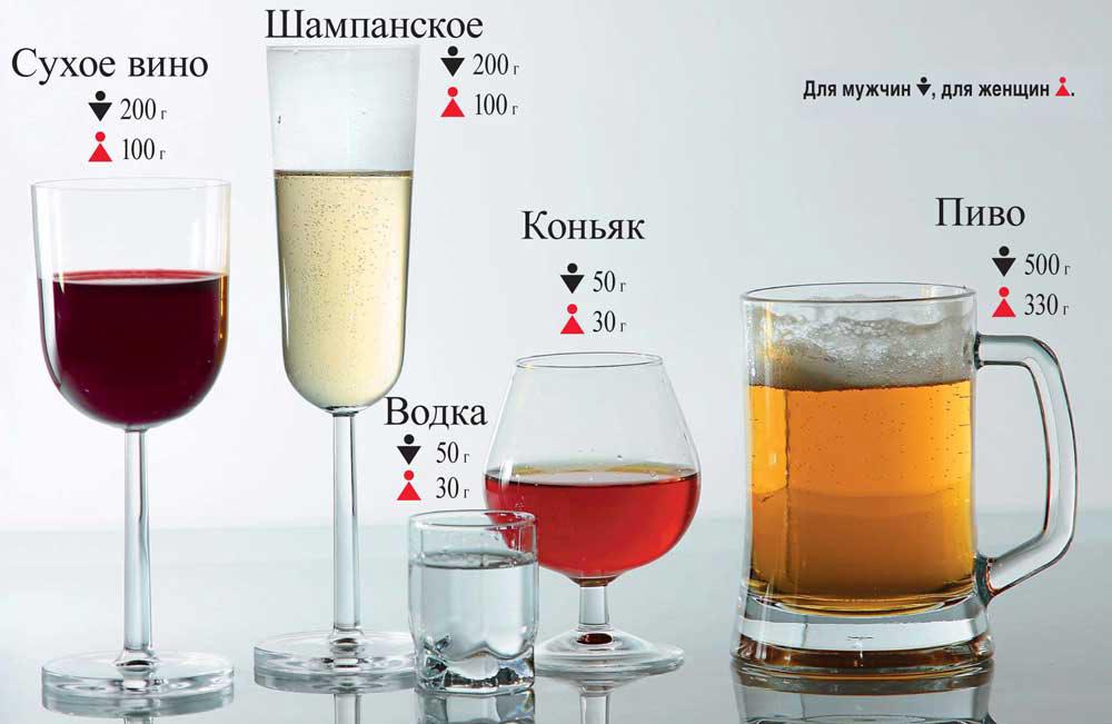 Разный алкоголь